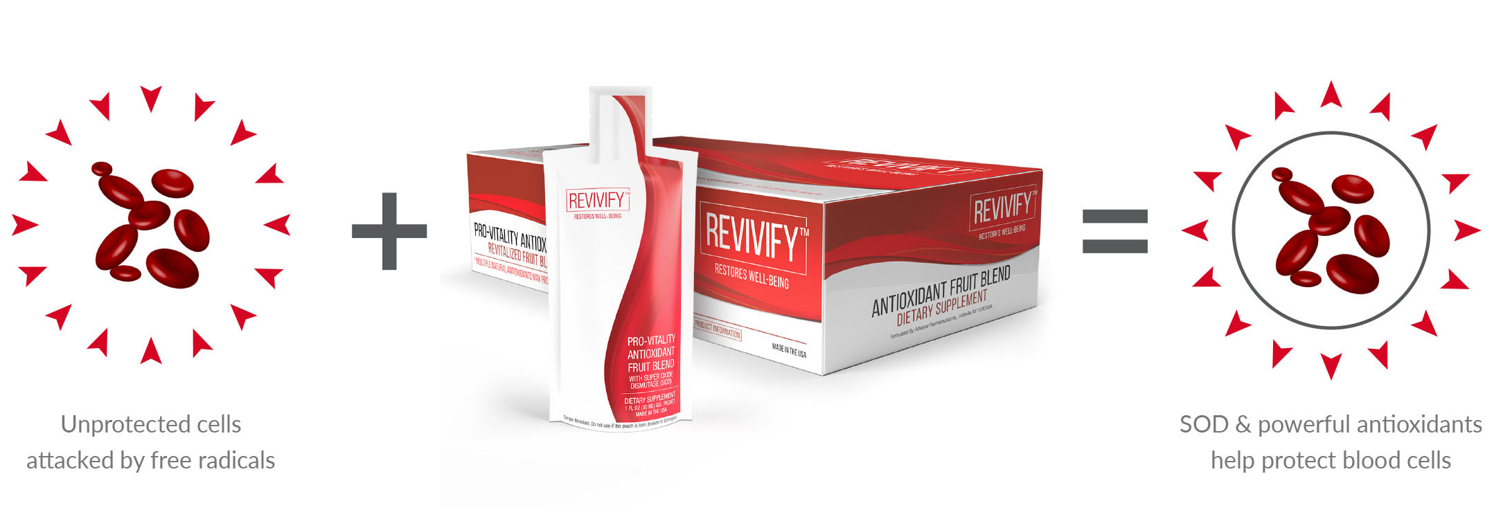 Revivify-Cell-Protection-001